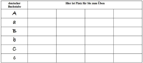 Deutsch Für Griechen Das Deutsche Alphabet Schreiben Lernen